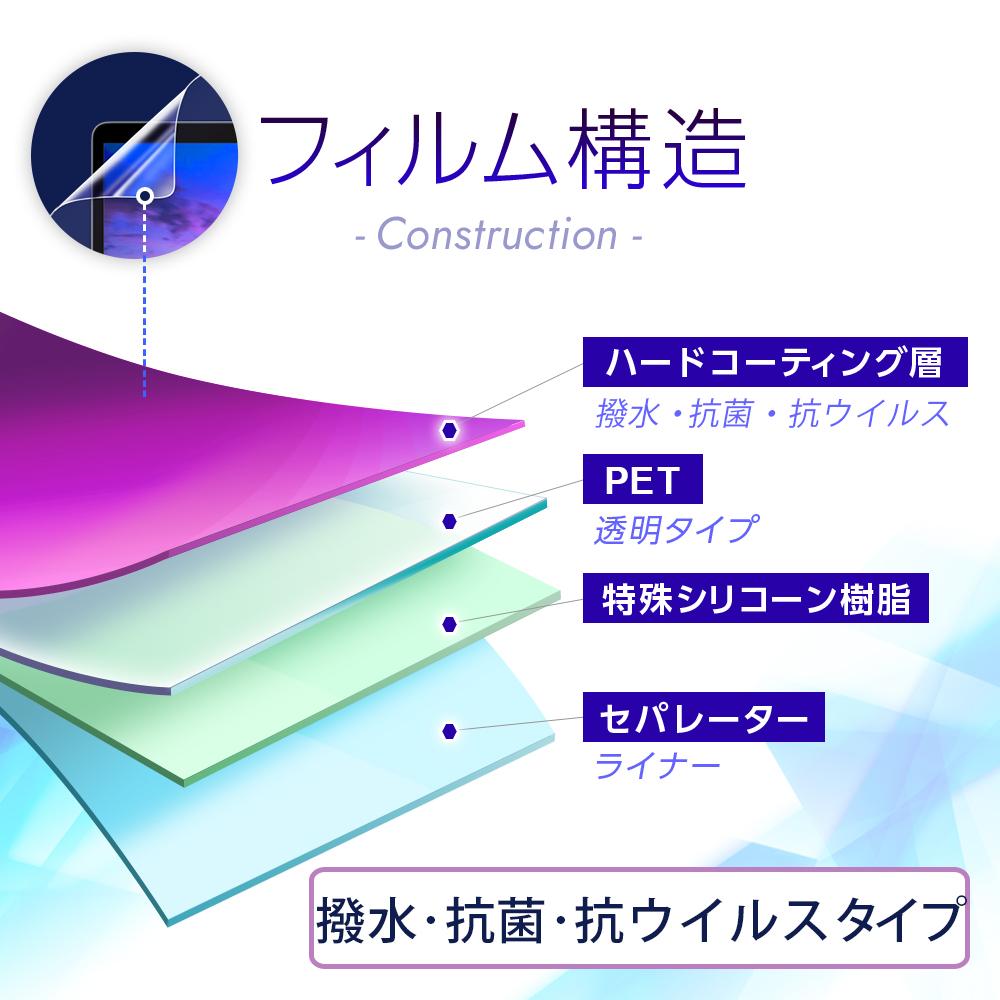 光沢バブルレス液晶保護フィルムPanasonic HC-WXF990M用 ★