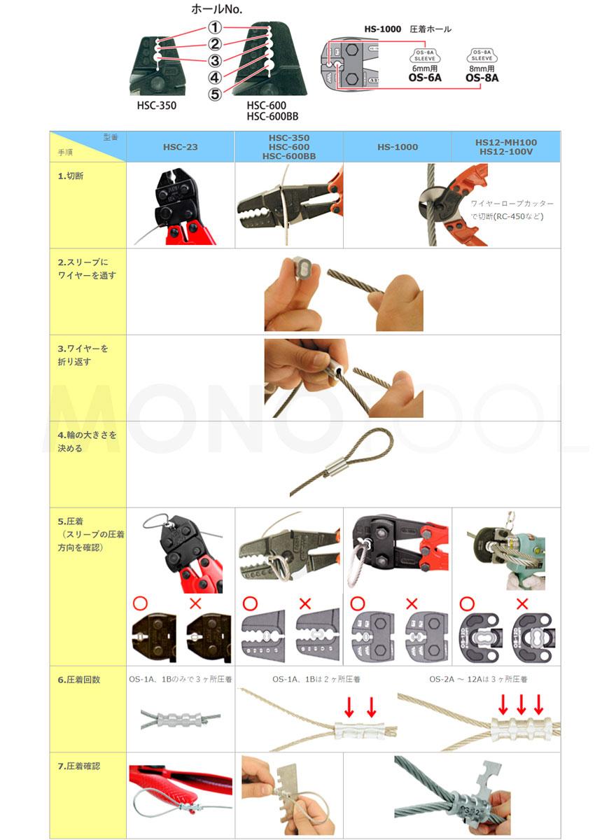 胳膊业的胳膊,手臂信使 HSC 350 HSC350 压接工具