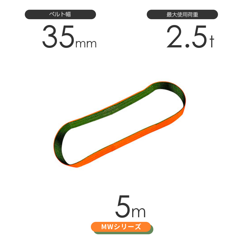 国産ナイロンスリング MWシリーズ(2色) エンドレス形(N型)幅35mm×5m 使用荷重:2.5t 丸善織物