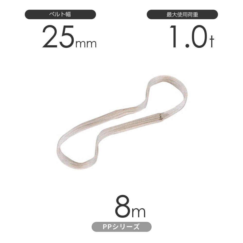 化学薬品用ベルトスリング PPシリーズ エンドレス形(N型)幅25mm×8m 使用荷重:1.0t 丸善織物
