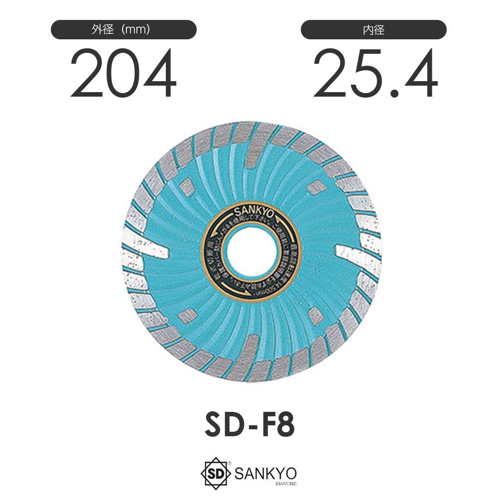 三京ダイヤモンド工業 SDプロテクトMark2 SD-F8