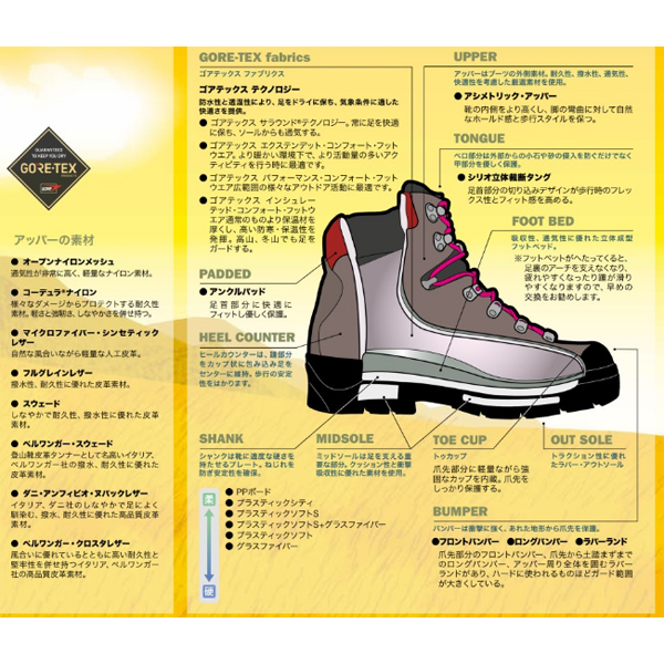 ★エントリーでポイント10倍!SIRIO(シリオ)41A/ORG/26.0cm41Aアウトドアギアトレッキング用トレッキングシューズトレッキング靴ブーツオレンジ