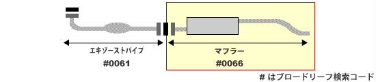 新品マフラー■ケイKeiターボ HN21S■純正同等/車検対応 096-85