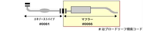マフラー■スクラム トラック■DJ51T/DK51T■純正同等/車検対応 096-66