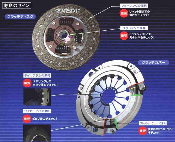 EXEDY clutch three-point set [product no.:SZK019] every DA63T * compliance confirmation is required. When you buy a car information please.