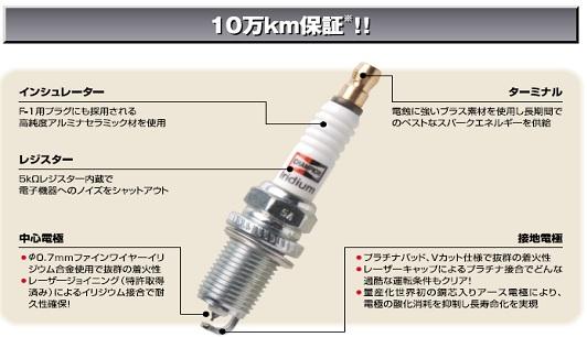 冠軍銥插頭KR7AI相當的3種新貨0824樂天卡分割