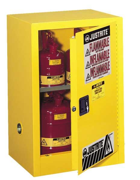 コンパック 耐火セーフティキャビネット45リットル セルフクローズタイプ(黄色のみ) am81r