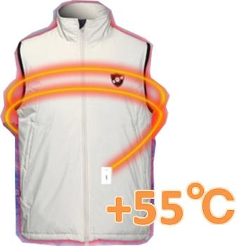 【体感温度 +35~+55℃】【7時間発熱】【MEGA Golf 冬の陽 Thinsulate Heating Vest】 メガゴルフ 冬の陽 シンサレート ヒートベスト 電気カーペットのような暖かさ 【メンズ】【HT-M701 Series】 【送料無料】【smtb-k】【kb】 02P05Nov16