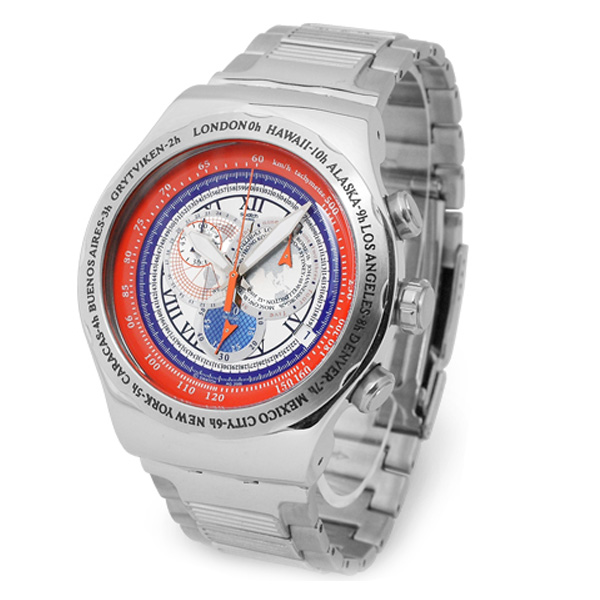 swatch marketing mix Types of marketing strategies -- jv with swatch in mb/swatch car caution: c wrong marketing-mix strategy recent case:.
