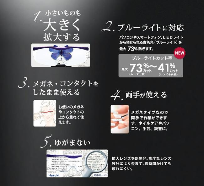 【壊わしても保証付】 ルーペ 日本製 メガネ型ルーペ ラージ チタン/ (老眼鏡をお使いの方にも) 新型 パールカラー入荷 ハズキルーペ 送料無料 父の日ギフト Hazuki 拡大鏡 最新型 クリアレンズ (1.85倍 1.6倍 1.32倍) rsl