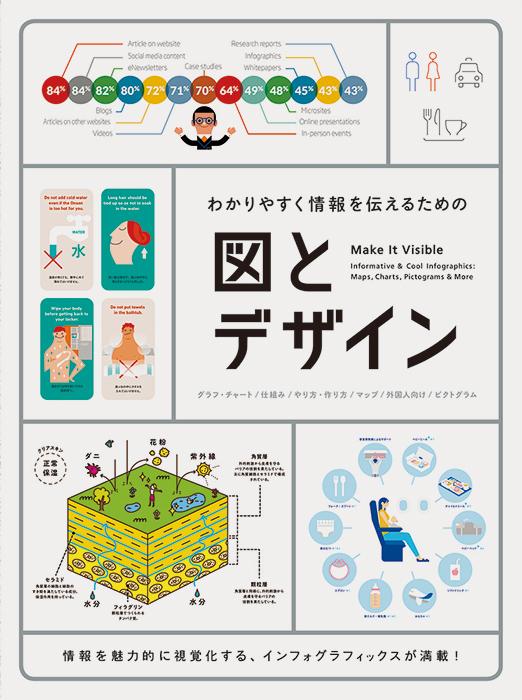 わかりやすく情報を伝えるための図とデザイン【送料無料】(パイインターナショナル)