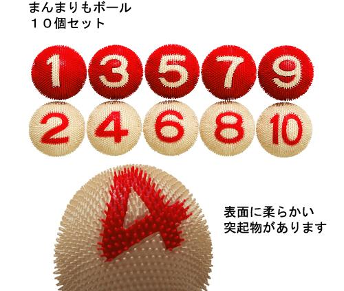 ニチヨー NICHIYO まんまりもボールNM-10M