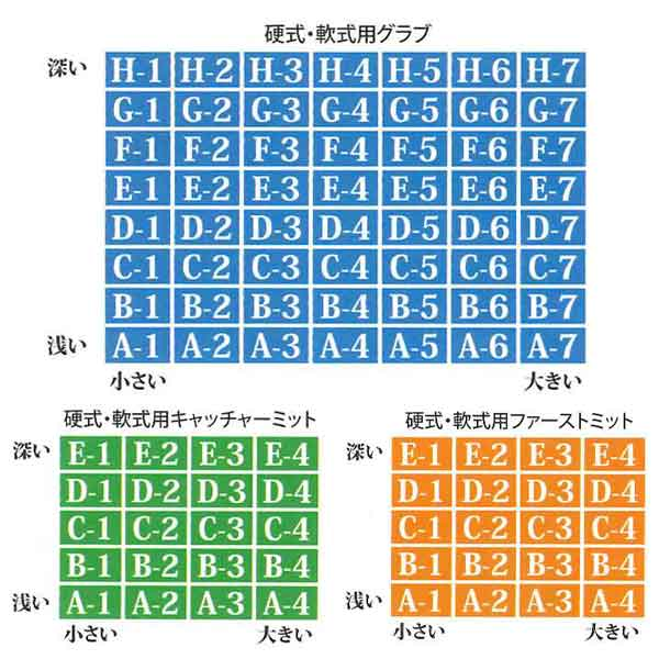 Comprehensive tamazawa Boys Softball glove for both throw TG-WH30 [KN ♦ tms Grove softball for all round for baseball and swallow sports