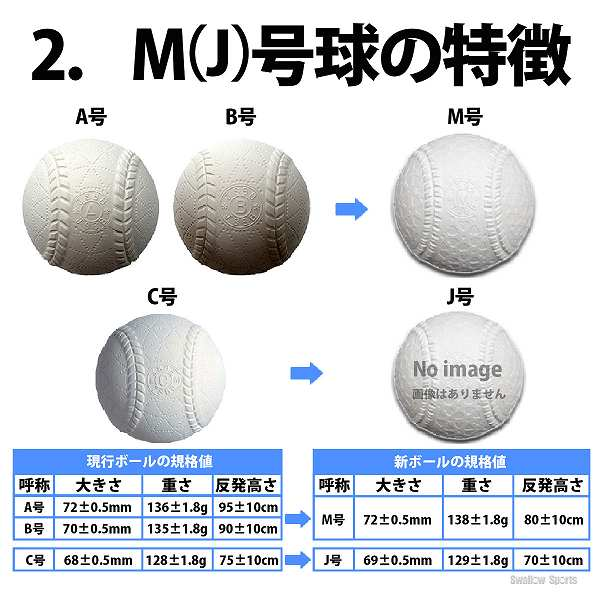 アンダーアーマーUA軟式バット中学UARBMETALBAT83CM(MB)金属製1313885軟式バット金属バット野球部軟式野球UnderArmour野球用品スワロースポーツ