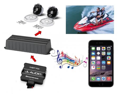 マリンジェットでスマホの音楽を鳴らすならこのオーディオ レシーバーJL フルセットがオススメ防水仕様のブルートゥース レシーバーJL PM2652 AUDIO AUDIO MBT-RXパワーアンプJL AUDIO MX280/4防水スピーカーROCKFORD PM2652, ペイントレシピ:d2a13e0a --- officewill.xsrv.jp