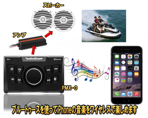 マリンジェット(ジェットスキー)でスマホの音楽を鳴らすならこのオーディオ セット防水仕様のブルートゥース レシーバーROCKFORD PMX-0パワーアンプJL AUDIO MX280/4防水スピーカーPM2652B