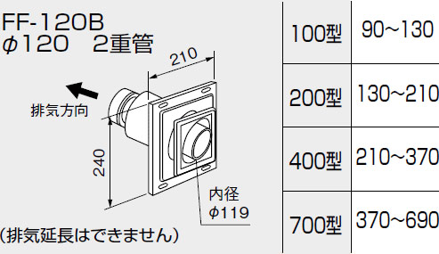 NORITZ(ノーリツ)給排気トップ FF-120Bアダプターφ120 二重管/100型 壁厚90~130ミリ 0700397