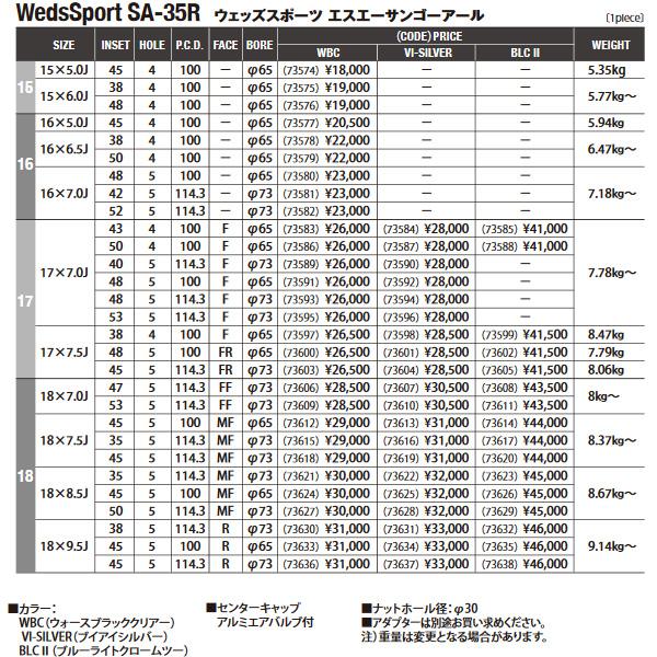 WedsSport SA-35R WBC 1本 [17×7.5J+48 5H/100] ウェッズスポーツ ホイール1本 ウォースブラッククリアー  代引手数料無料