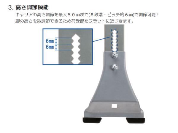 クリッパー NV100クリッパー U71系 ROCKY ロッキー キャリア 一般物用 高耐食溶融めっき 標準ルーフ 6本脚 ZM-333ML 法人のみ