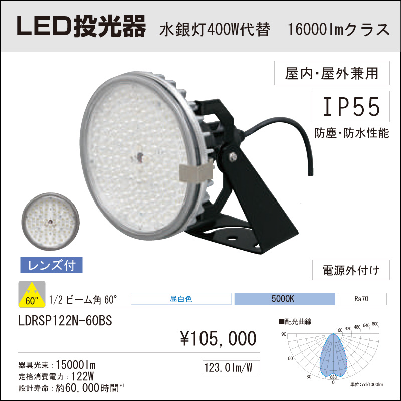 屋内・屋外用 LED投光器 アイリスオーヤマLED投光器 水銀灯400W代替 16000Lmクラス ビーム角:60° 昼白色 LDRSP122N-60BS
