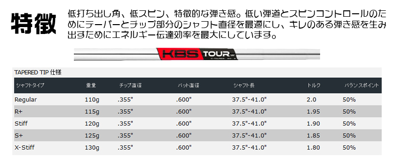 포티 FH900 FORGED 아이언 FOURTEEN FH900 FORGED IRON 7 홍구미 KBS TOUR C-Taper 스틸 샤프트 메이커 커스텀 일본 정규품