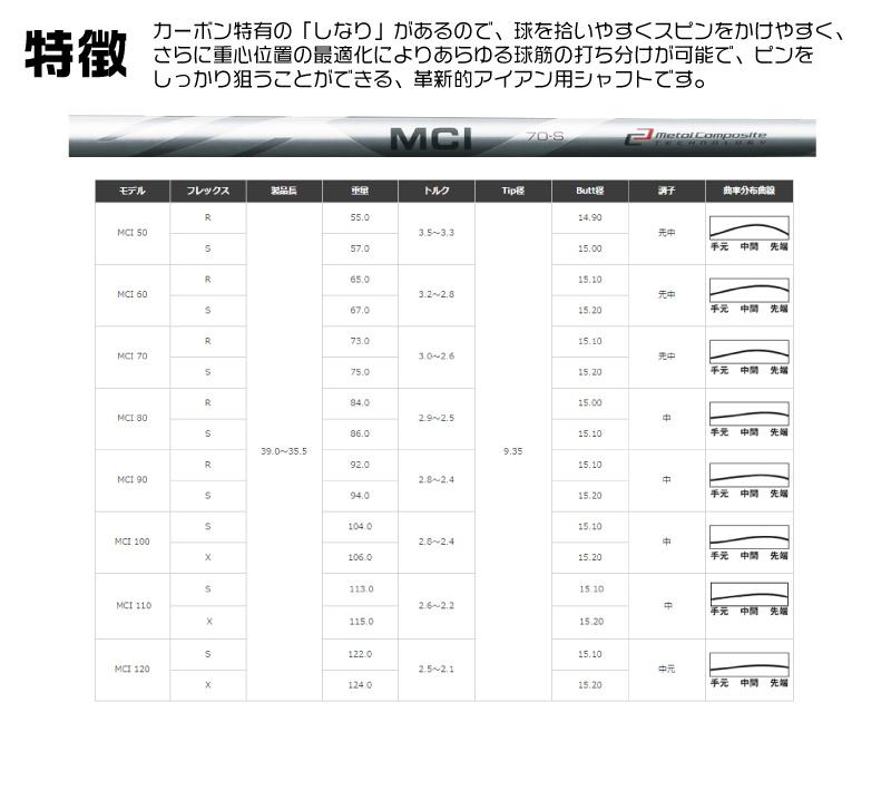 FOURTEEN GOLF FH900 FORGED IRON (4 clubs) Fujikura MCI 50 graphite shaft manufacturer custom-order Japan model