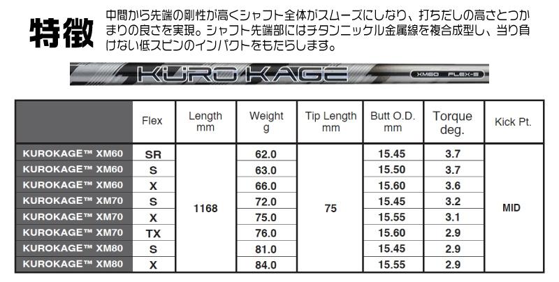 カムイ TP-09S ドライバーKAMUI TP-09S DRIVERKUROKAGE XM カーボンシャフトオリジナルカスタム