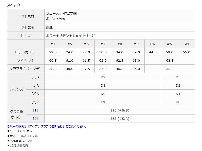ダンロップ 2017年 ゼクシオ フォージド アイアンDUNLOP XXIO FORGED IRON 9本組Dynamic Gold 95 スチールシャフトメーカーカスタム 日本モデル