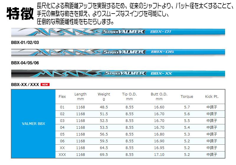 マスターズ アストロツアーV3 ドライバーMASTERS ASTRO TOUR V3 DRIVERVALMER BBX カーボンシャフトオリジナルカスタム
