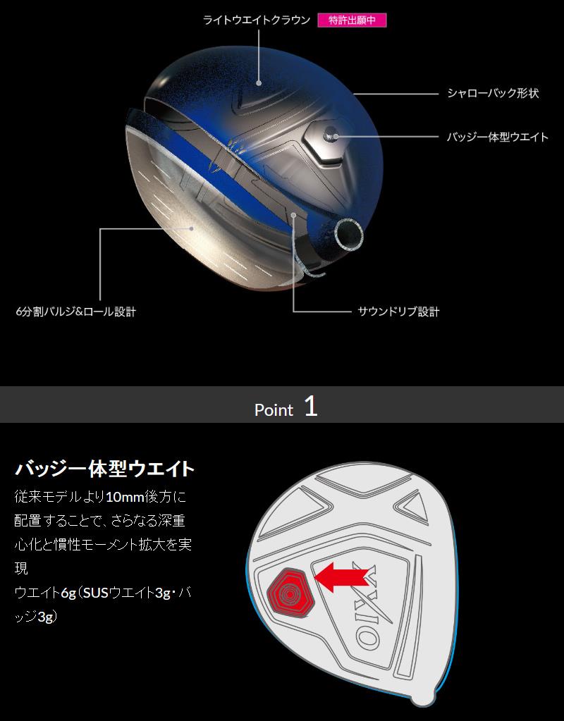 ダンロップ ゼクシオテン ドライバーDUNLOP XXIO X DRIVERMiyazaki Waena カーボンシャフトメーカーカスタム 日本モデル
