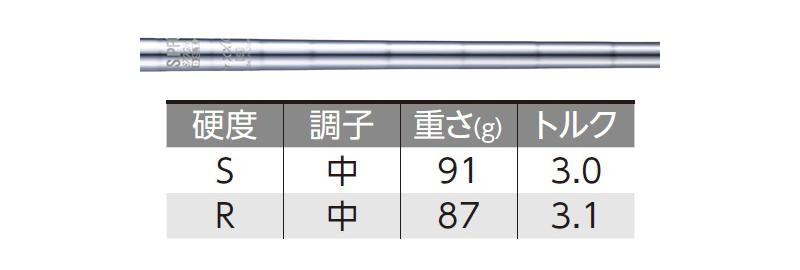 ダンロップ スリクソン Z585 レフティ アイアンDUNLOP SRIXON Z585 Lefty IRON 6本組NSPRO 870GH DST for XXIO スチールシャフトメーカーカスタム 日本モデル