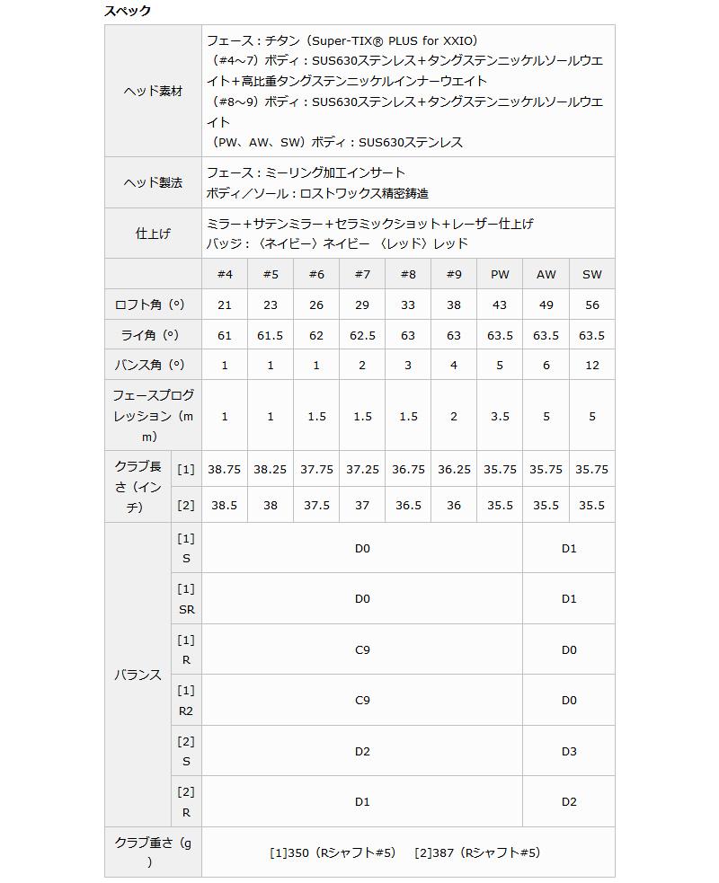 ダンロップ ゼクシオテン レフティ アイアンDUNLOP XXIO X Lefty IRON 5本組KBS TOUR スチールシャフトメーカーカスタム 日本モデル