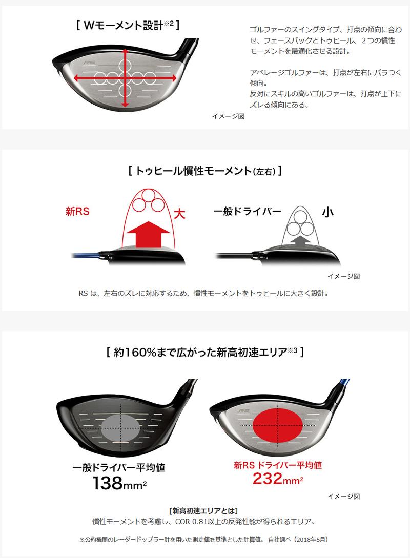 プロギア 2018年 RS ドライバーPRGR 18 RS DRIVERATTAS PUNCH カーボンシャフトメーカーカスタム 日本モデル