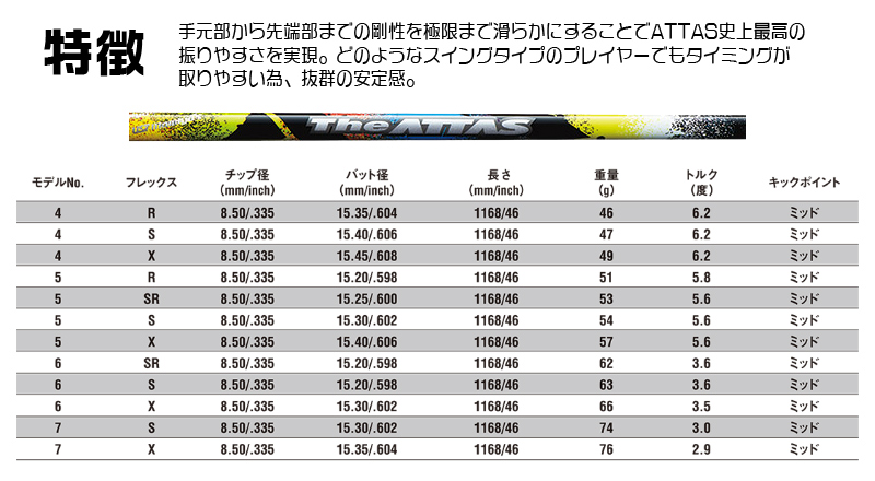 テーラーメイド 2019 M5 レフティ ドライバーTaylorMade M5 Lefty DRIVERThe ATTAS カーボンシャフトメーカーカスタム 日本モデル