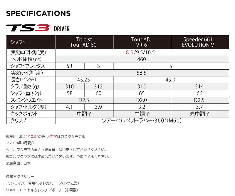 Titleist 2019 TS3 driver Titleist TS3 DRIVER TourAD IZ carbon shaft maker  custom Japan model