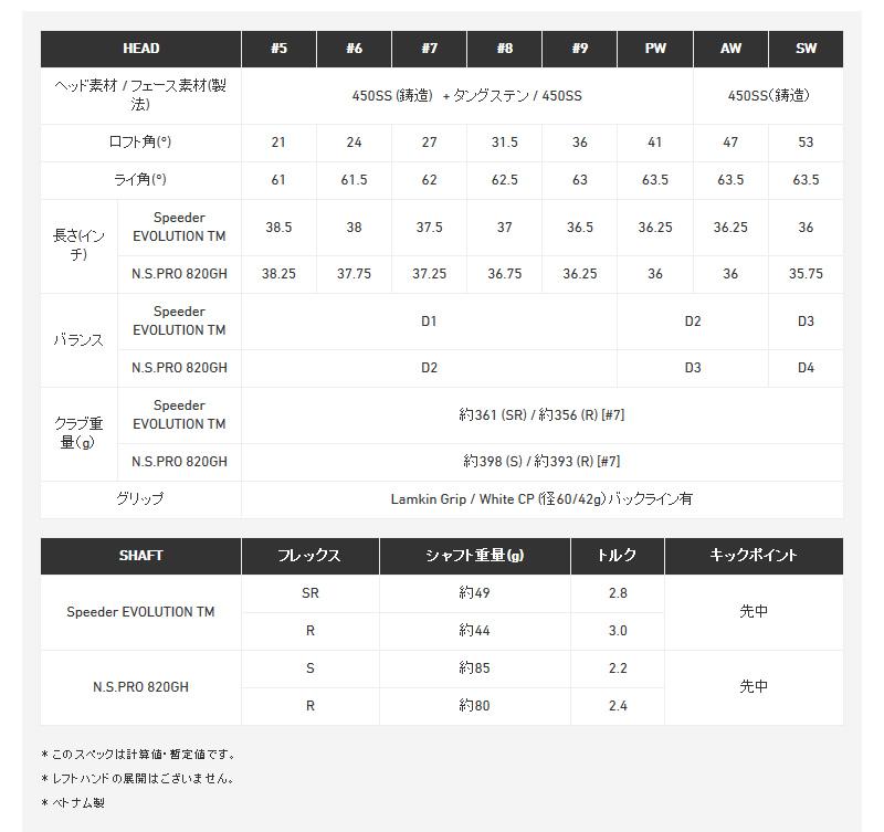 テーラーメイド 2019 M グローレ アイアンTaylorMade M GLOIRE IRON 5本組PROJECT X スチールシャフトメーカーカスタム 日本モデル