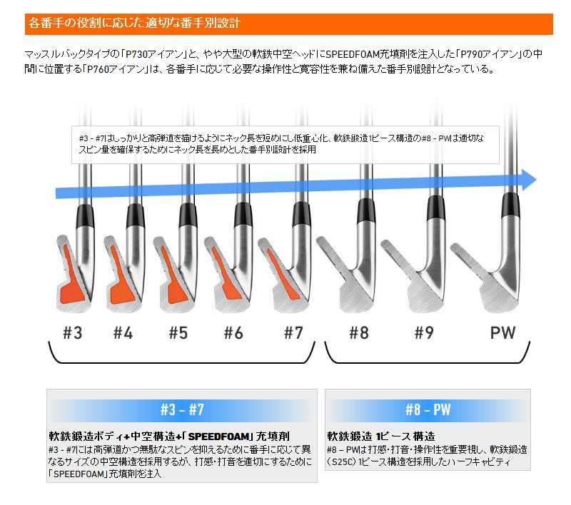 テーラーメイド 2019年 P760 アイアンTaylorMade P760 IRON 8本組NSPRO MODUS3 SYSTEM3TOUR125 スチールシャフトメーカーカスタム 日本モデル