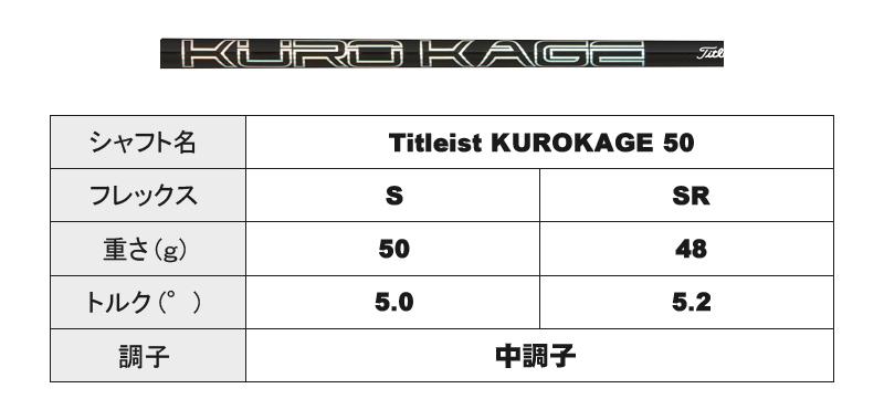 Titleist 2019 TS3 レフティドライバー Titleist TS3 Lefty DRIVER KUROKAGE 50 carbon  shaft maker custom Japan model
