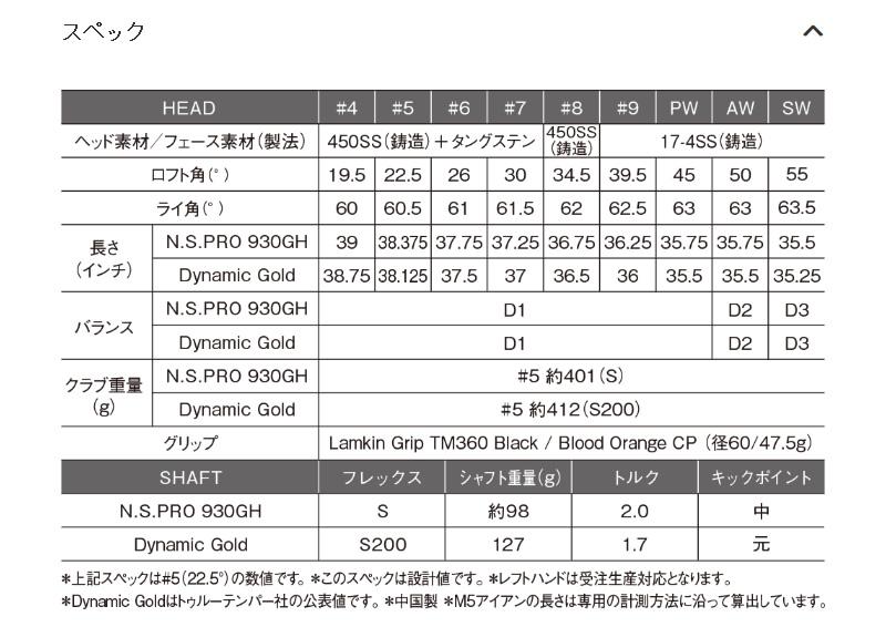 テーラーメイド 2019 M5 アイアンTaylorMade M5 IRON 7本組MCI 120 カーボンシャフトメーカーカスタム 日本モデル