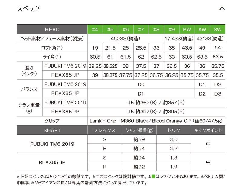 テーラーメイド 2019 M6 アイアンTaylorMade M6 IRON 7本組MCI 70 カーボンシャフトメーカーカスタム 日本モデル