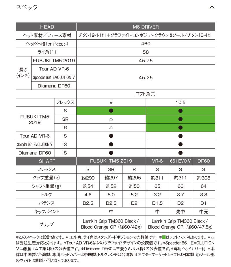 テーラーメイド 2019 M6 レフティ ドライバーTaylorMade M6 Lefty DRIVERBASSARA GG カーボンシャフトメーカーカスタム 日本モデル