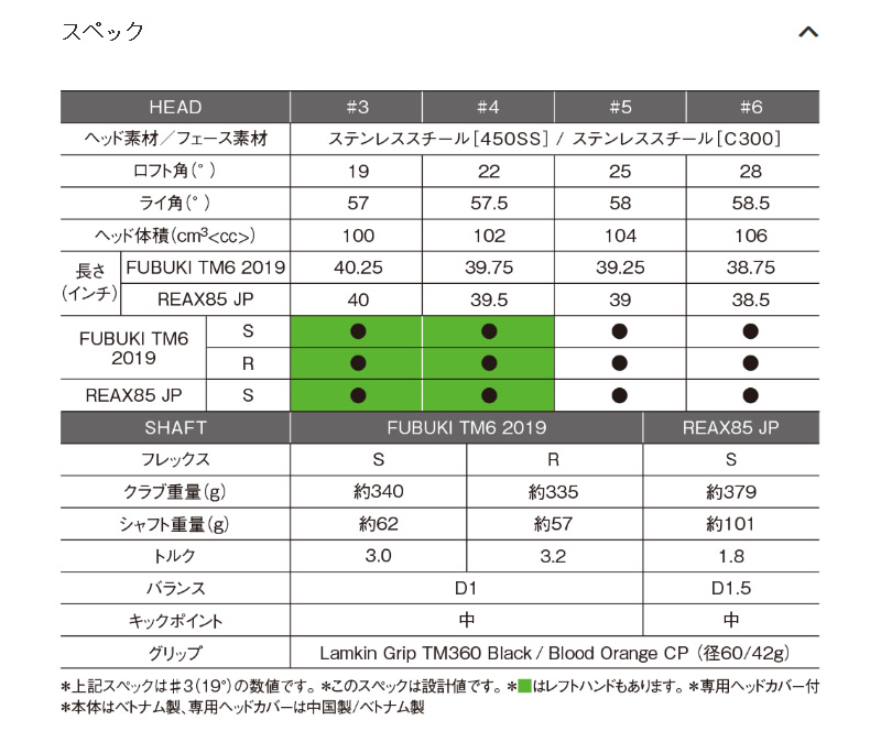 テーラーメイド 2019 M6 レフティ レスキューTaylorMade M6 Lefty RESCUEMCI 90 カーボンシャフトメーカーカスタム