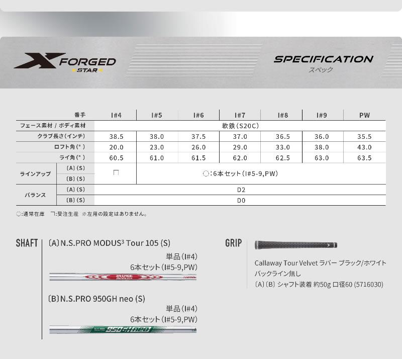 キャロウェイ X FORGED STAR アイアンCallaway X FORGED STAR IRON 6本組NSPRO 950GH neo スチールシャフトメーカーカスタム 日本モデル