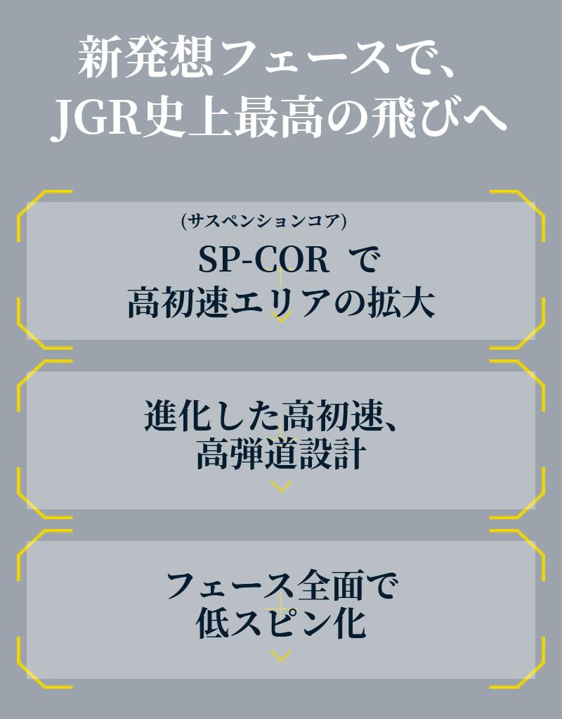 ブリヂストン 2019 TOUR B JGR ドライバーBRIDGESTONE 19 TOUR B JGR DRIVERATTAS CoooL カーボンシャフトメーカーカスタム 日本モデル