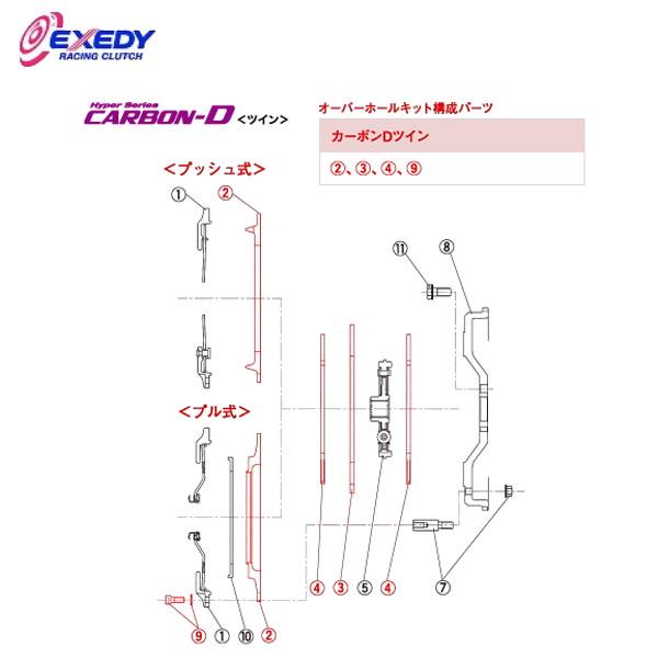 EXEDY エクセディ OH81 カーボンDツイン MM022HDMC1 オーバーホールキット ランサーエボ 4 5 6 7 8 9