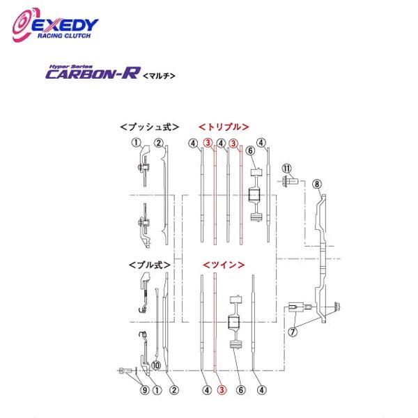EXEDY エクセディ IM12 カーボンRマルチ ZM022SBMC1 (3)I.M.PLATE RX-7 FD3S