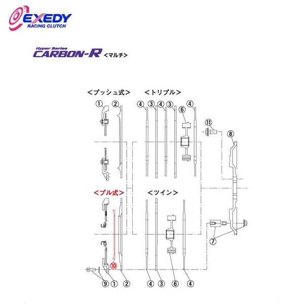 EXEDY エクセディ PR05 カーボンRマルチ MM023SBMC1 (10)PVT.RING ランサーエボ 4 5 6 7 8 9
