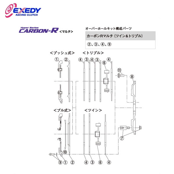 EXEDY エクセディ PP09 カーボンRマルチ ZM022SBMC1 (2)P.PLATE RX-7 FD3S