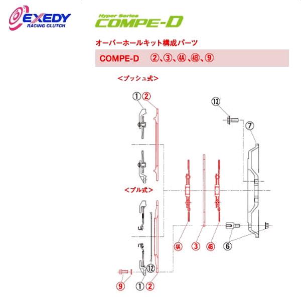 EXEDY エクセディ OH45 コンペD NM032SDL オーバーホールキット スカイライン BNR32