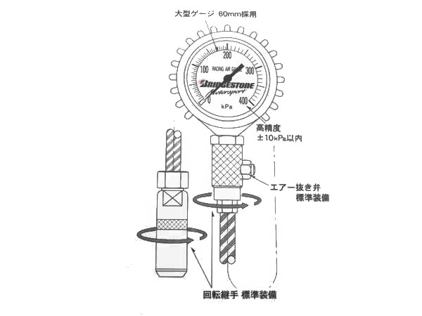BS Bridgestone racing air gauge for car ( straight Chuck ) RCG-20 Bridgestone air Gage tire gauge